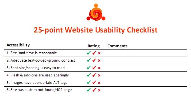 checklist-usabilidad