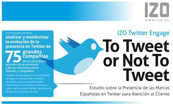 estudio-marcas-espanolas-twitter