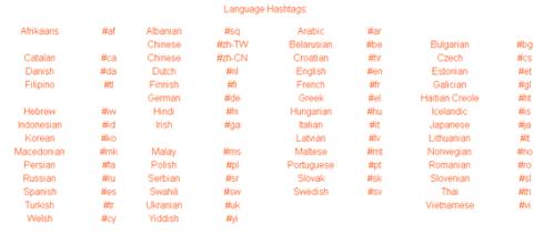 hashtag-idioma