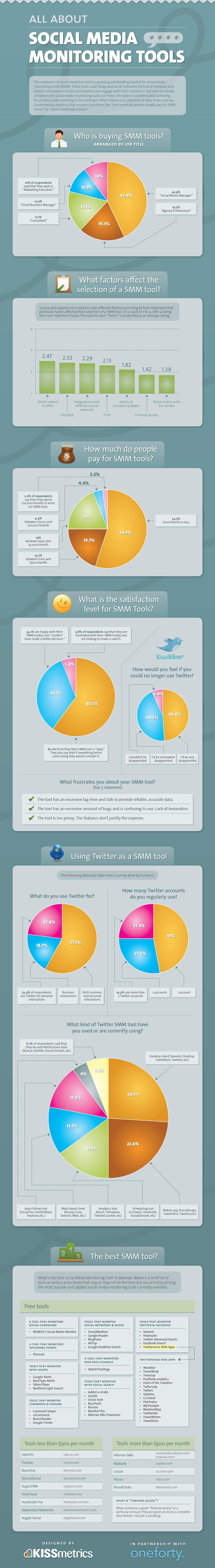 herramientas-social-media