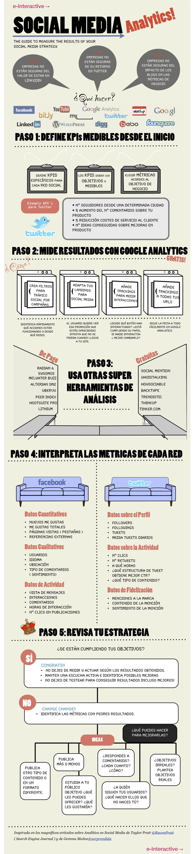 infografaa-social-media3