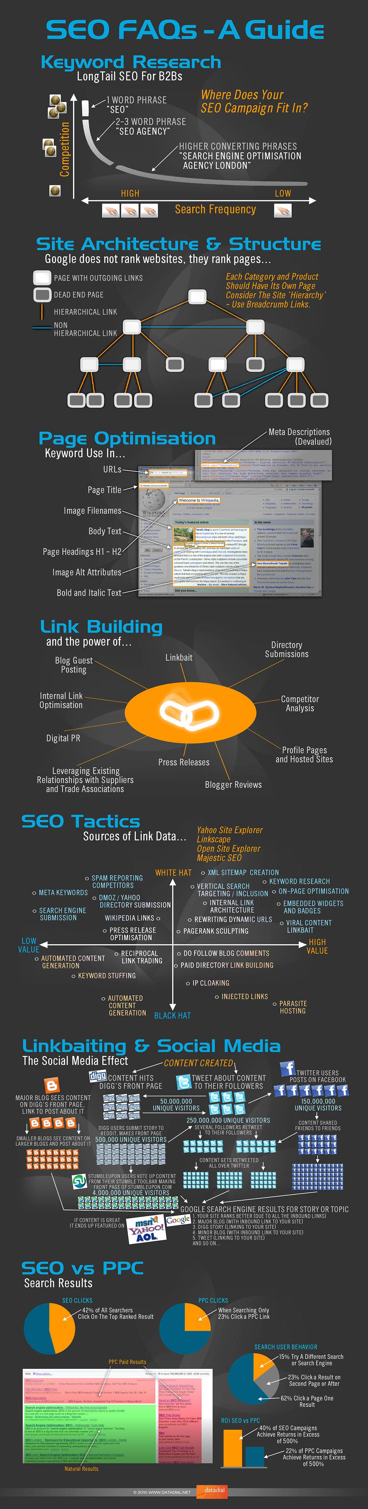 infografia-posicionamiento-en-buscadores