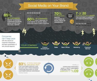 infografia redes sociales2