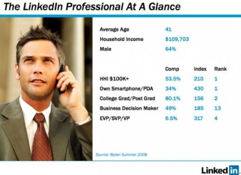 linkedin-ad-network-1