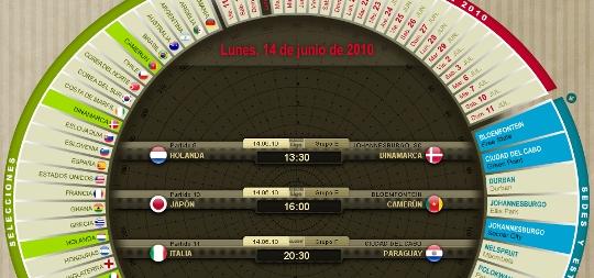 partidos-mundial-sudafrica-2010