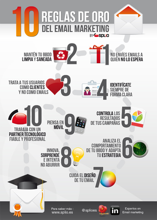 reglas oro email marketing Splio