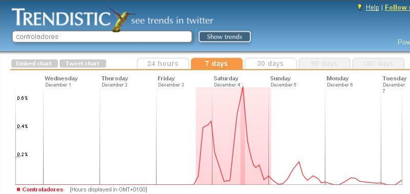 tendencias-twitter-1