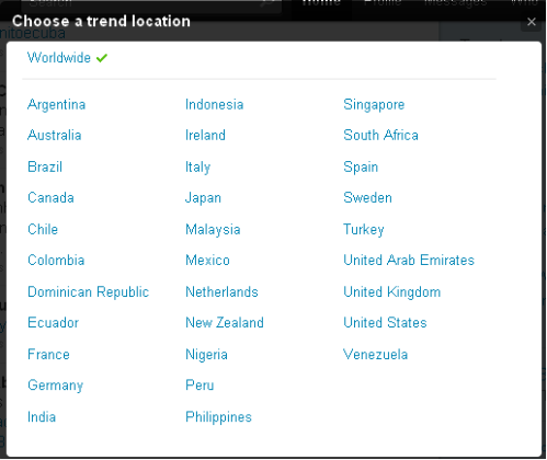 trends-countries
