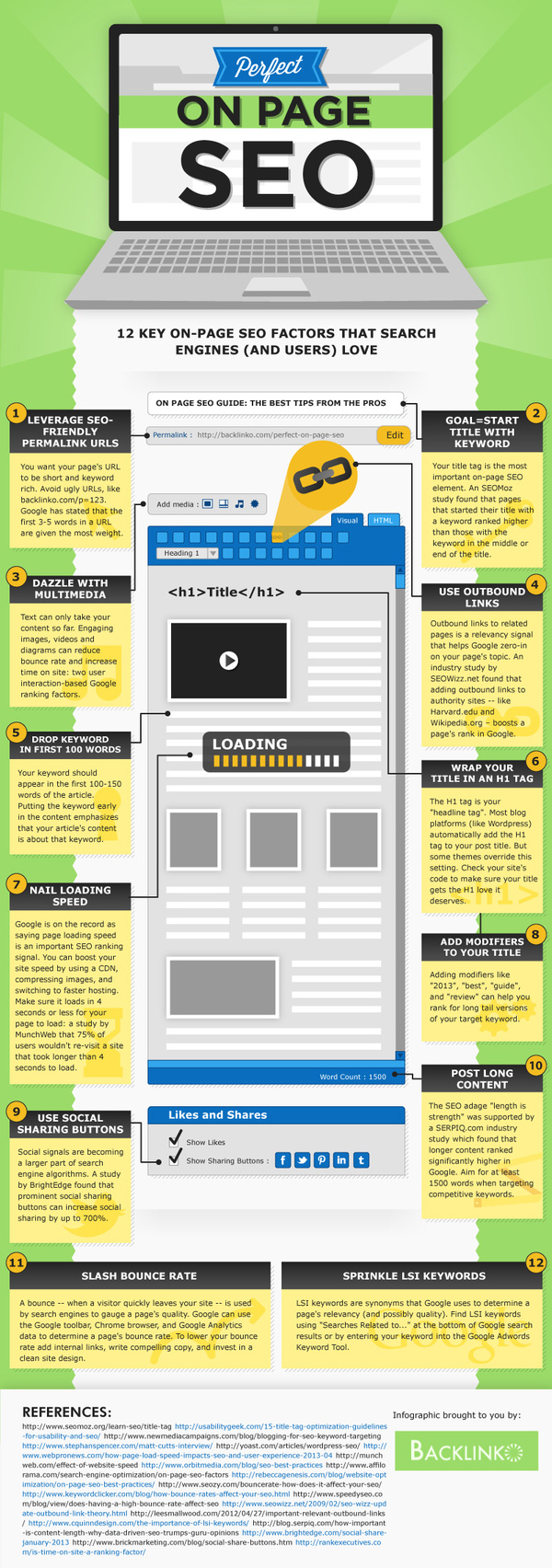 seo-on-page-infografia