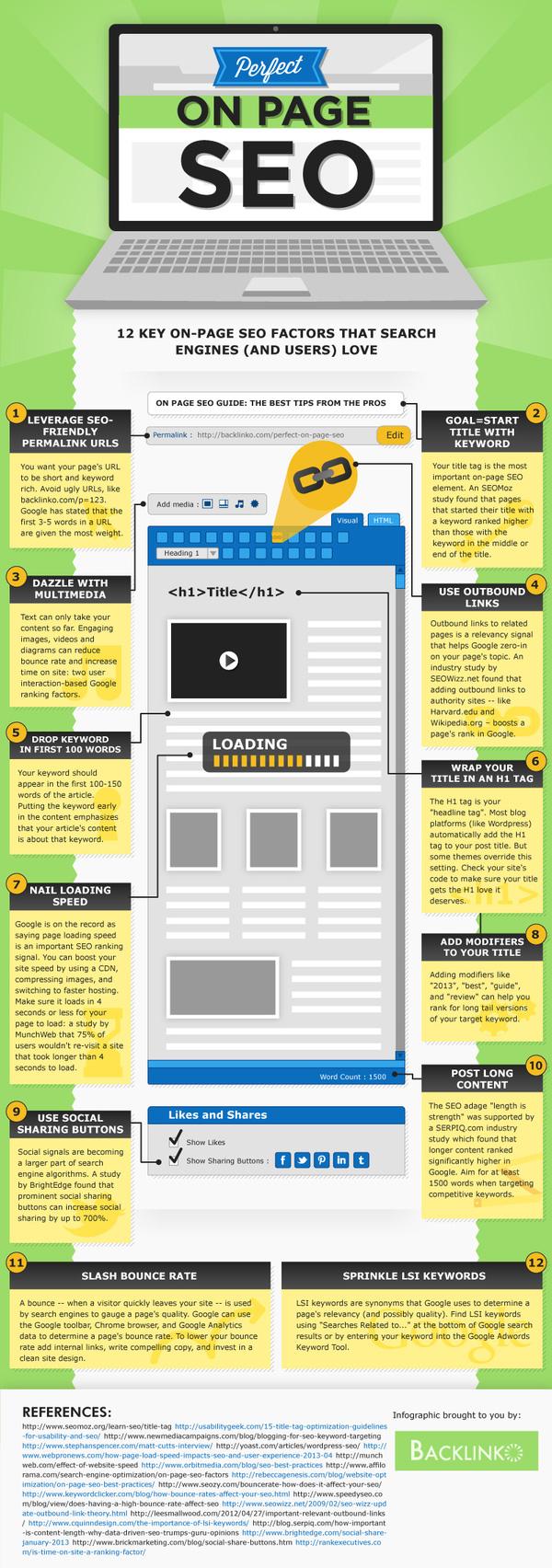 seo-on-page-infografia