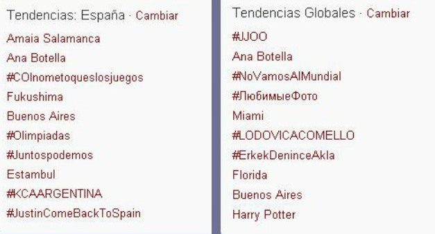 Trending Topic Madrid 2020