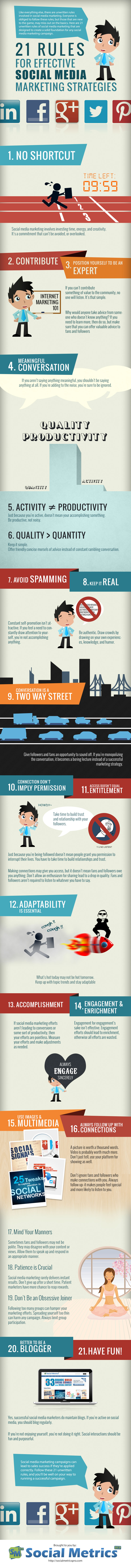 El marketing en redes sociales (infografía)