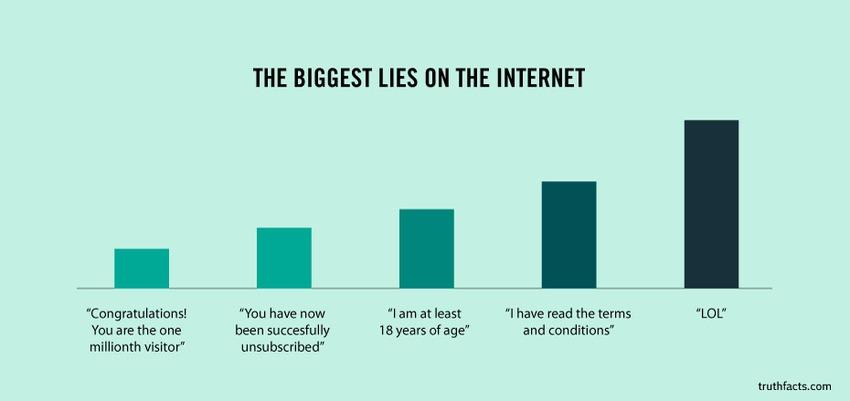 Las mayores mentiras de internet