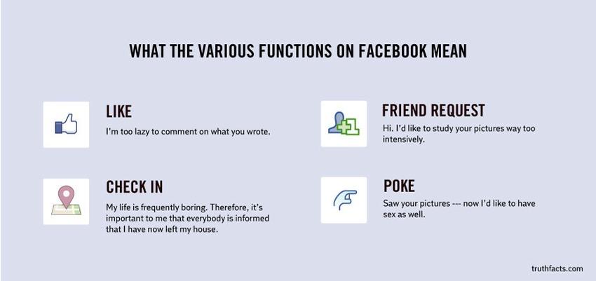 Lo que realmente significan las funciones de Facebook