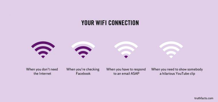 La dependencia de tu conexión wifi