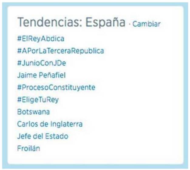 Twitter reina con #ElReyAbdica