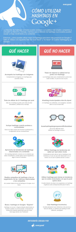 Cómo usar los #hashtags en Google+