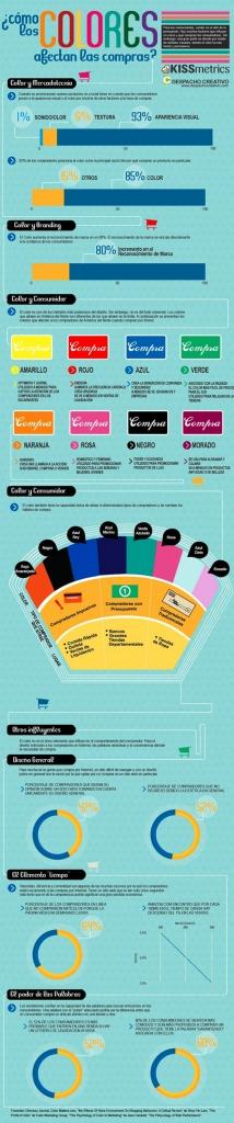 infografia-colores
