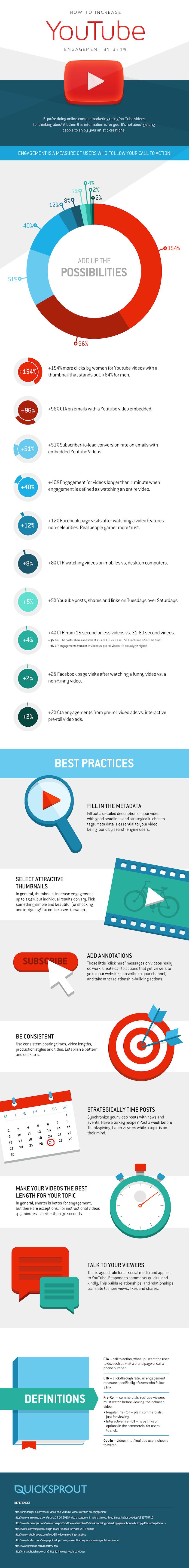Cómo aumentar el engagement en Youtube – Infografía