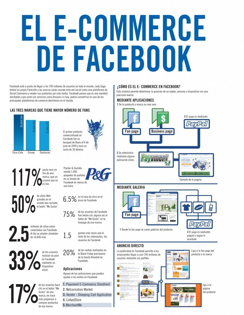 e-commerce-FB
