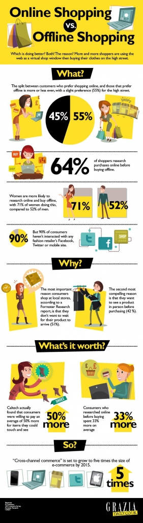 online-shopping-vs-offline-shopping-infographic