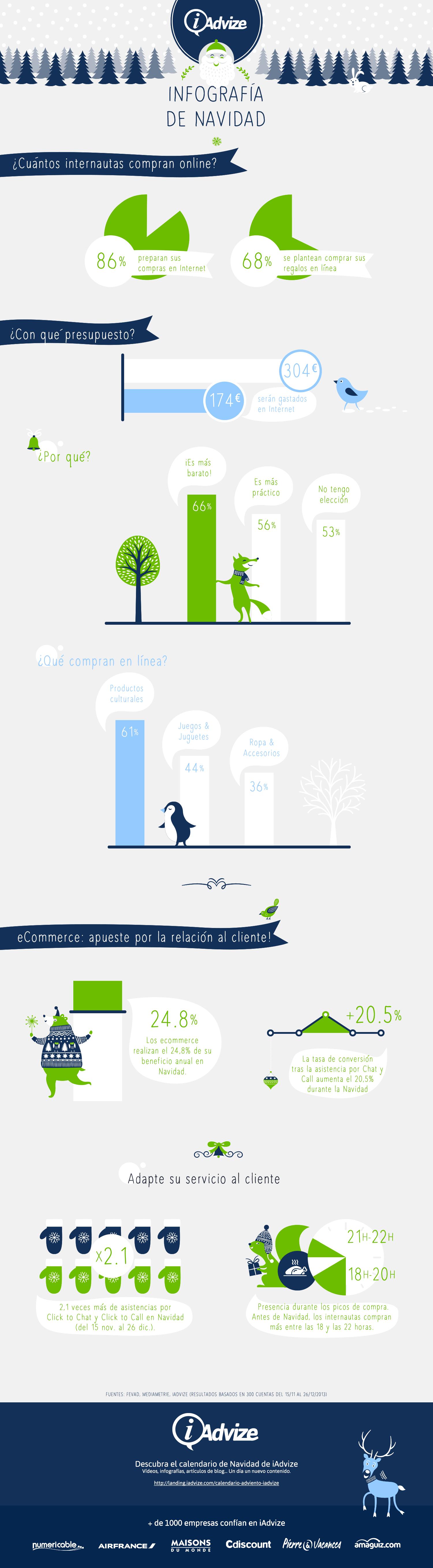 infografía-Navidad-2014