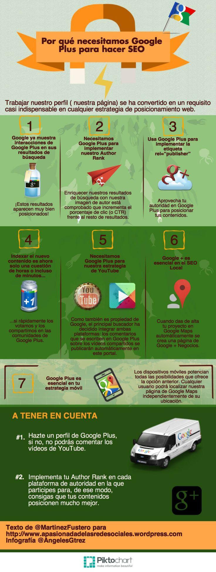 ¿Por qué utilizar Google+ para hacer SEO?
