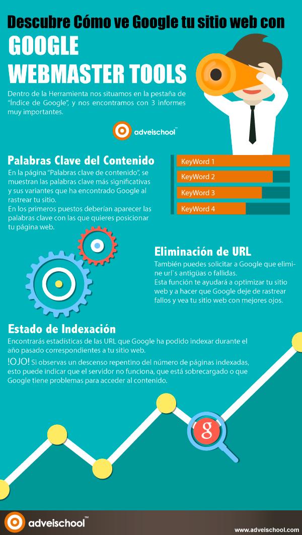 Google Webmaster Tools: ¿Cómo se ve tu sitio web?