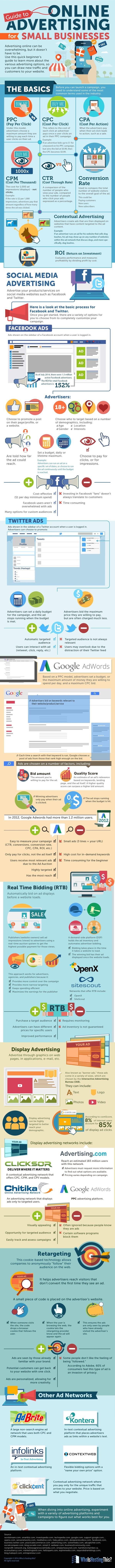 Publicidad en Internet para pequeños negocios – Infografía