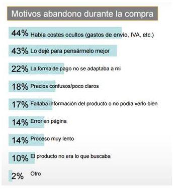 estudio-ecommerce-2015-iab