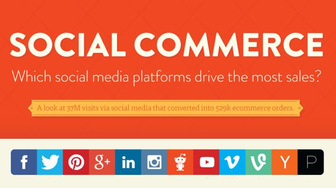 ¿En qué red social se vende más? - Infografía