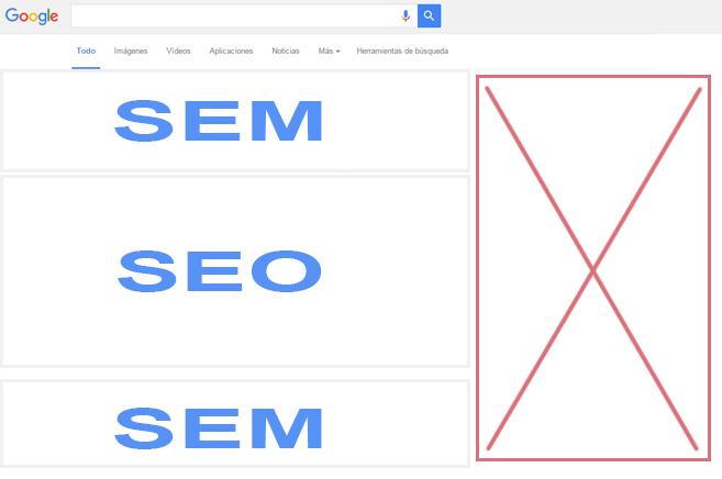 google elimina los anuncios laterales en los resultados de búsqueda