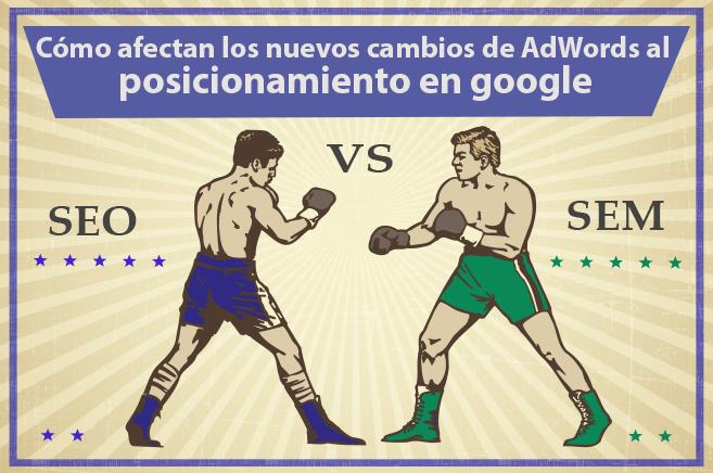 Cómo afectan los cambios de adwords al posicionamiento en Google