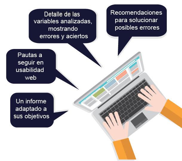 UX-usabilidad-web-aditoria-beneficios