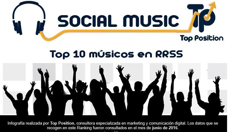 Infografía Social Music IV