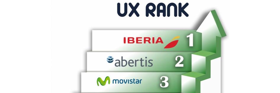 UX RANK