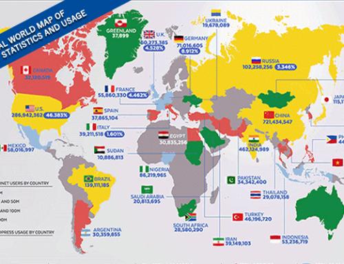 Internet supera los 1.000 millones de sitios web – Infografía