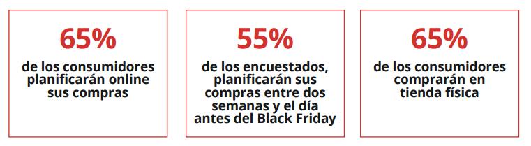 El-Black-Friday-volverá-a-triunfar-este-año