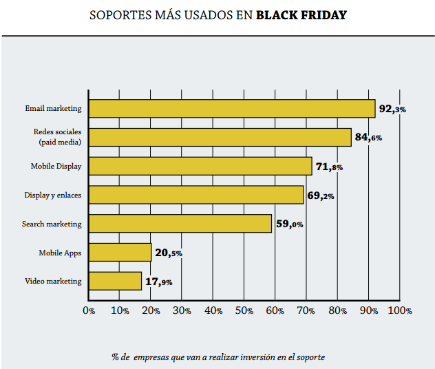 black-friday-soportes-publicitarios