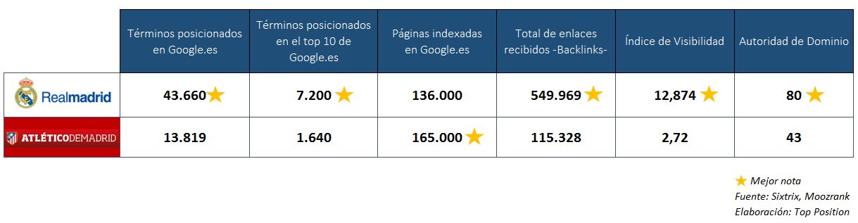 comparativa-derby-seo2