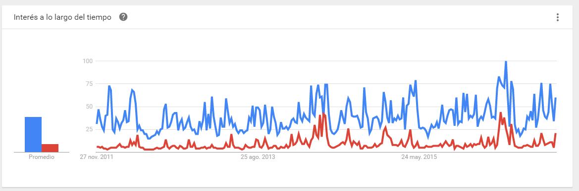 google-trends-derbi