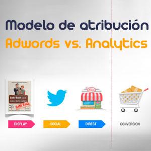 Modelo de atribución: discrepancia en las conversiones entre Adwords y Analytics