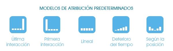 modelo de atribucion