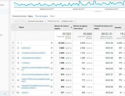 Cómo medir la calidad del tráfico web