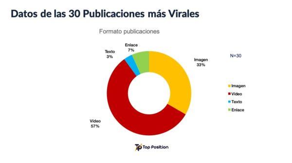 formato publicaciones