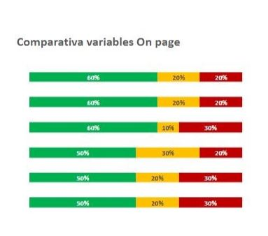 variables on page clinicas reproduccion asistida