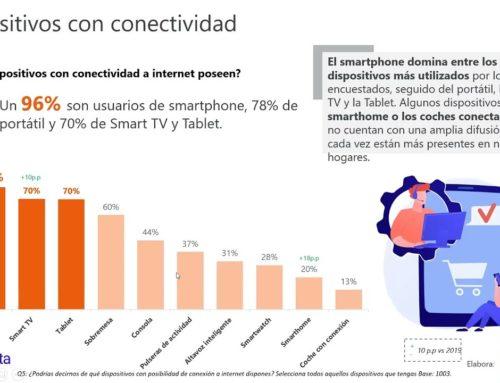 Descubre las principales tendencias relacionadas con el uso del móvil